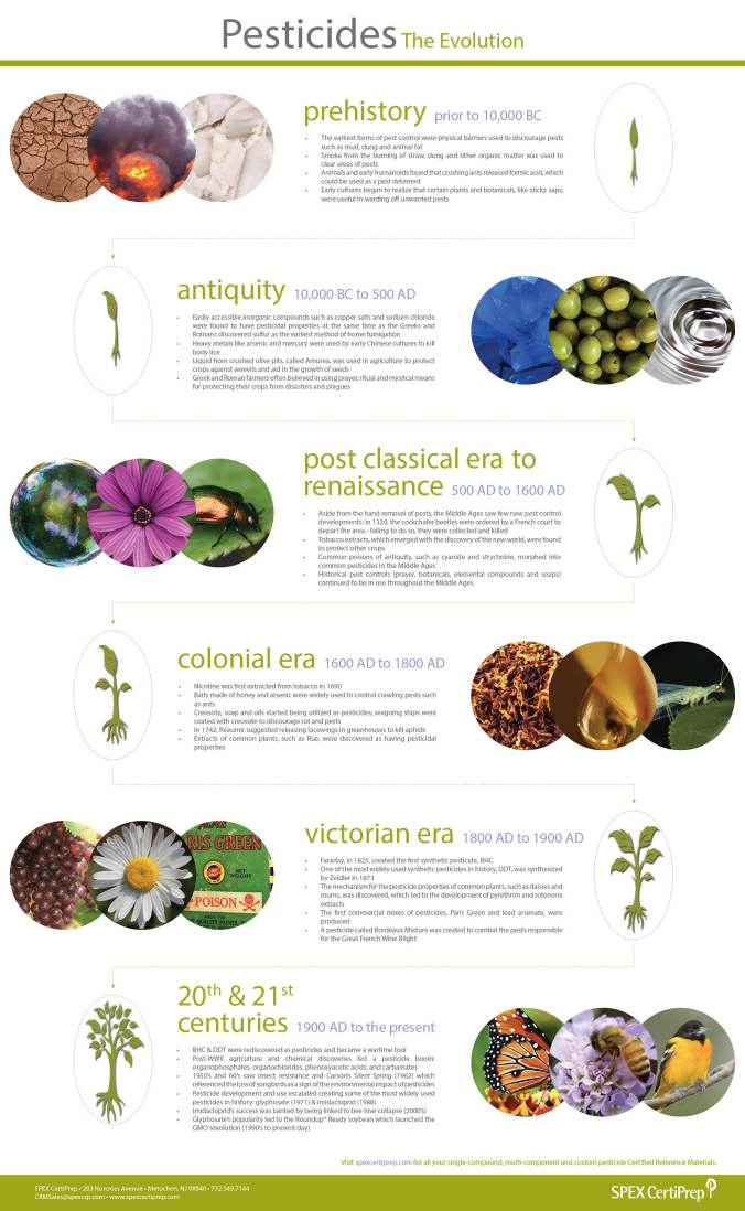 final-pesticide-poster