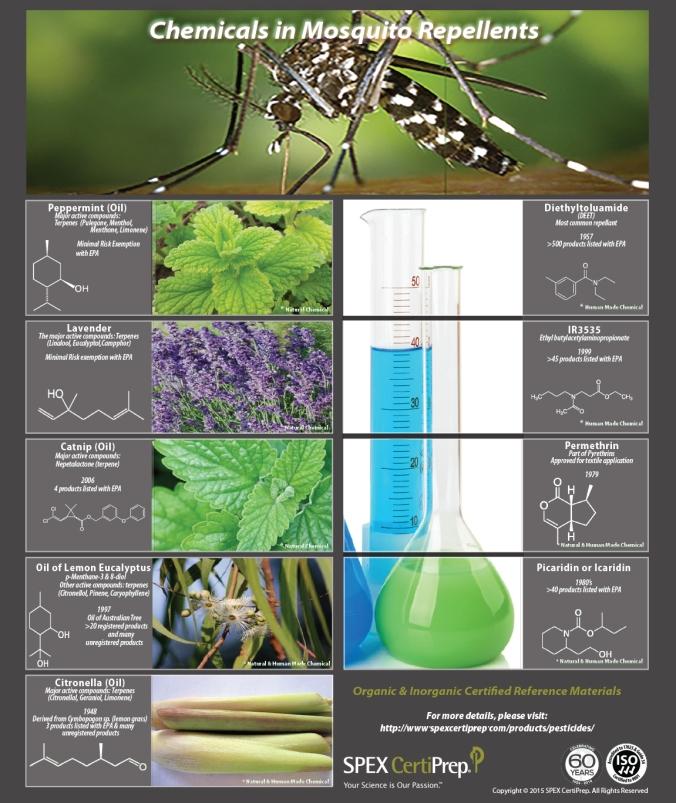 Mosquito-Infographic.jpg