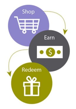 shop-earn-redeem